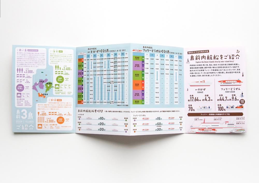 島前3島周遊パス 内航船ガイドマップ(2)